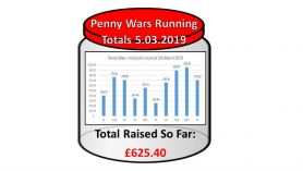 Penny Wars... So Far